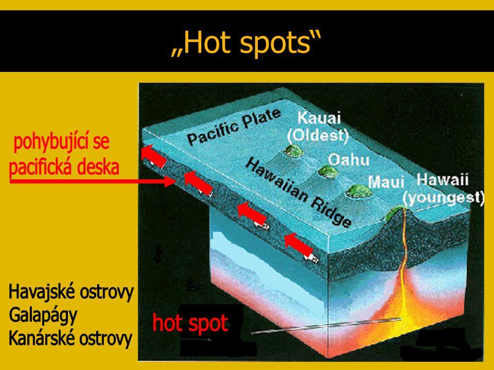 """""""Hot spots pohybující se pacifická deska hot spot Havajské ostrovy"""