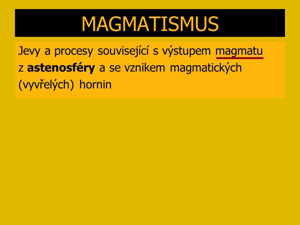 MAGMATISMUS Jevy a procesy související s výstupem magmatu z astenosféry a se vznikem magmatických (vyvřelých) hornin