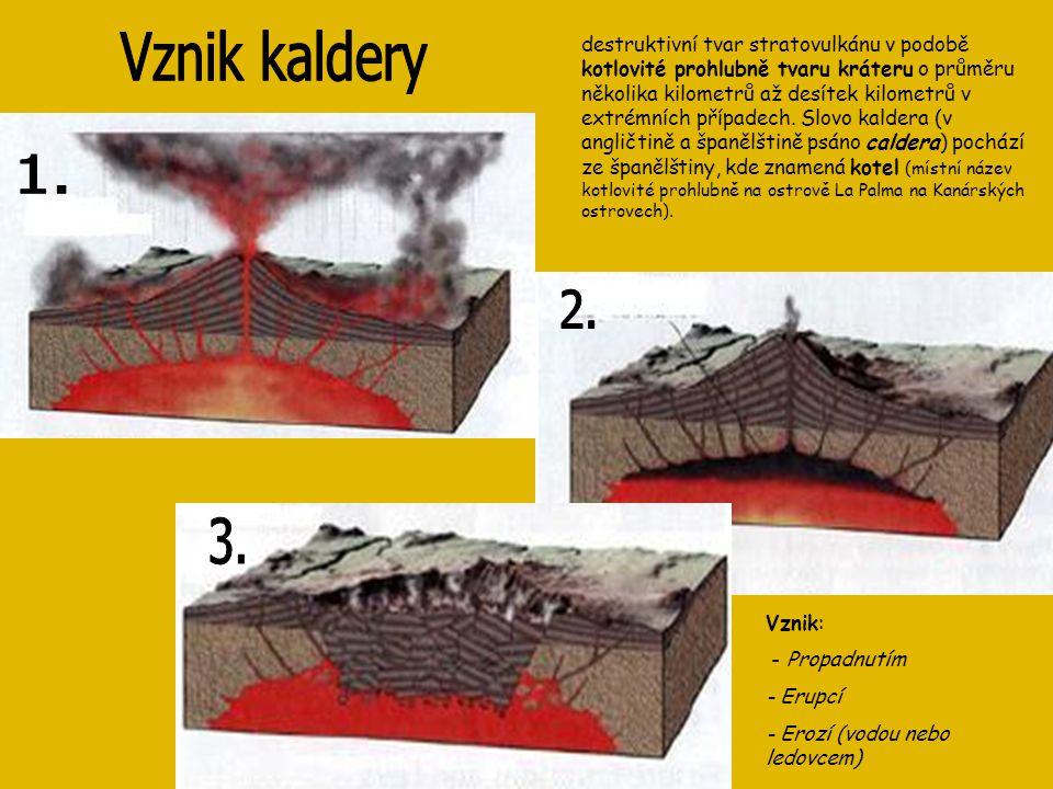 Vznik kaldery