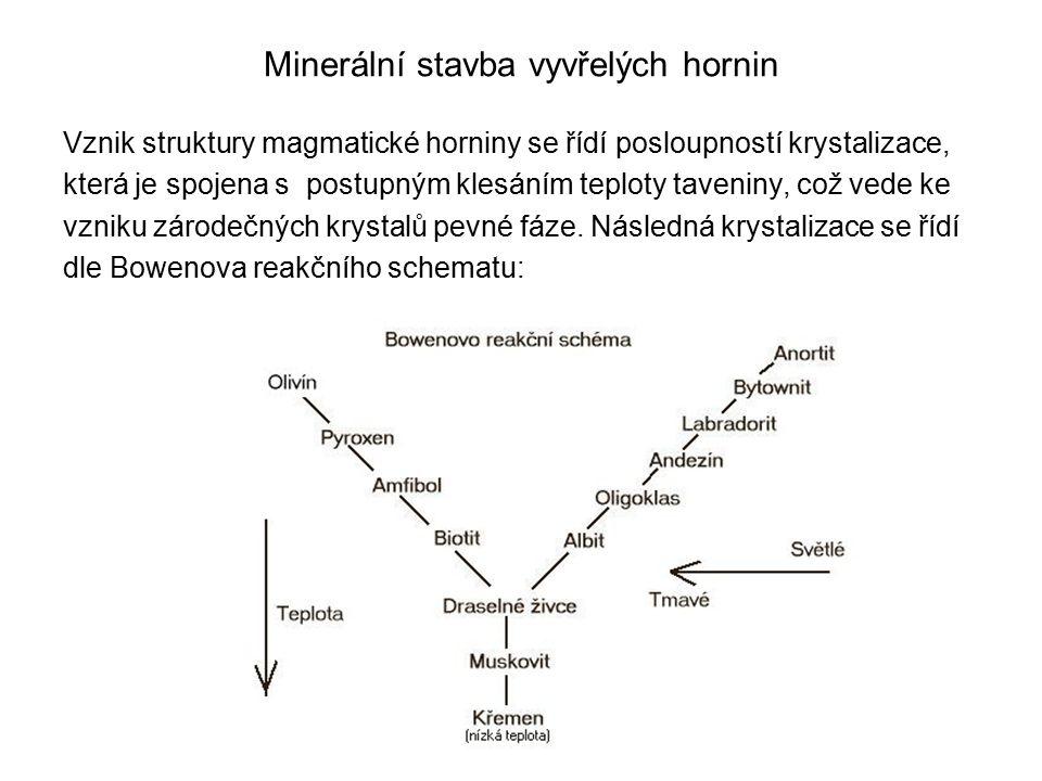 Minerální stavba vyvřelých hornin