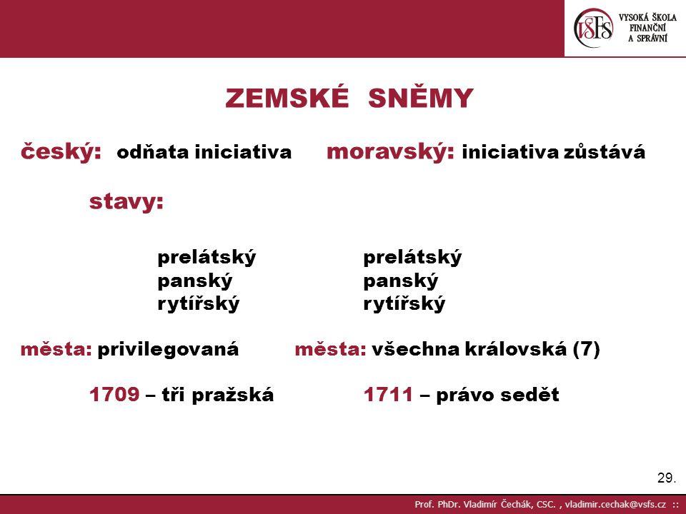 ZEMSKÉ SNĚMY český: odňata iniciativa moravský: iniciativa zůstává