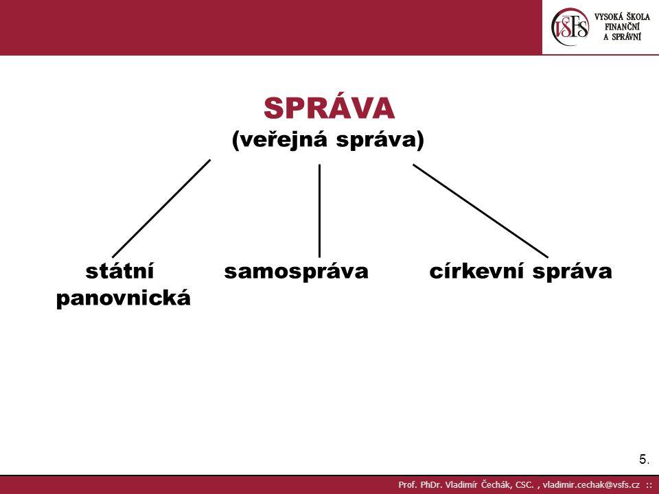SPRÁVA (veřejná správa) státní samospráva církevní správa panovnická