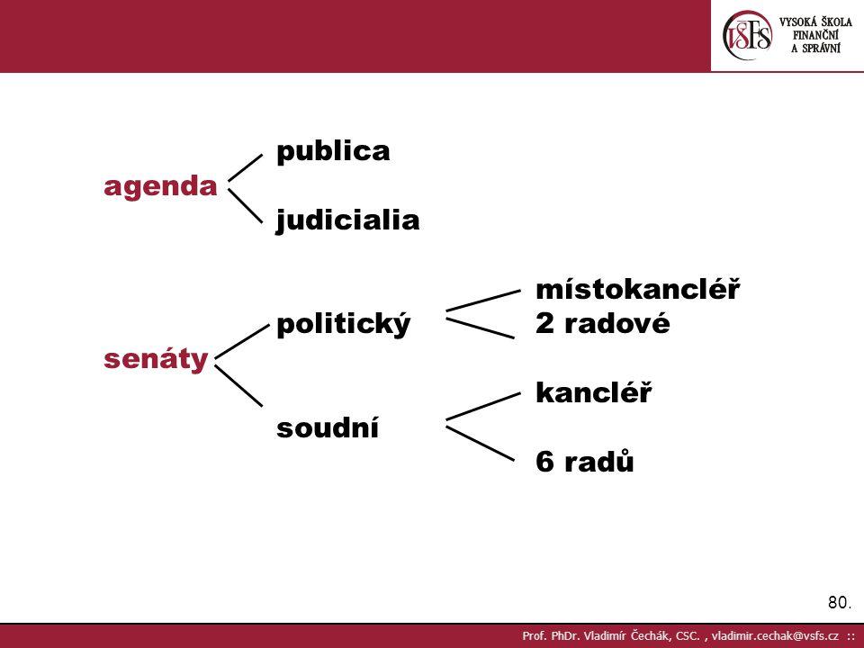 publica agenda judicialia místokancléř politický 2 radové