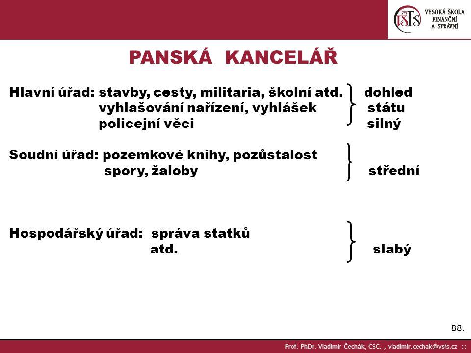 PANSKÁ KANCELÁŘ Hlavní úřad: stavby, cesty, militaria, školní atd. dohled. vyhlašování nařízení, vyhlášek státu.