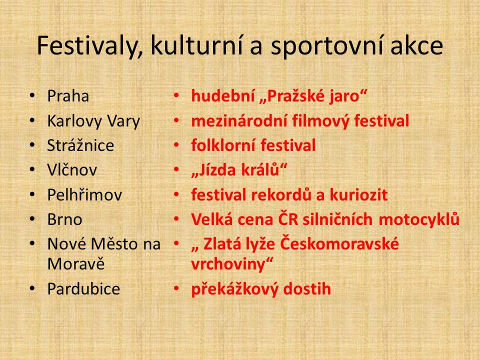 Festivaly, kulturní a sportovní akce