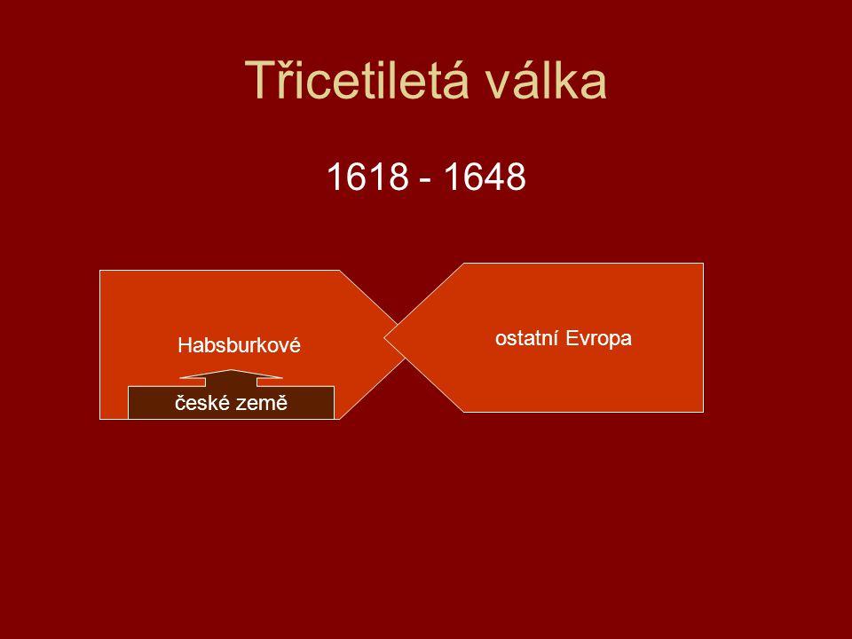 Třicetiletá válka 1618 - 1648 ostatní Evropa Habsburkové české země