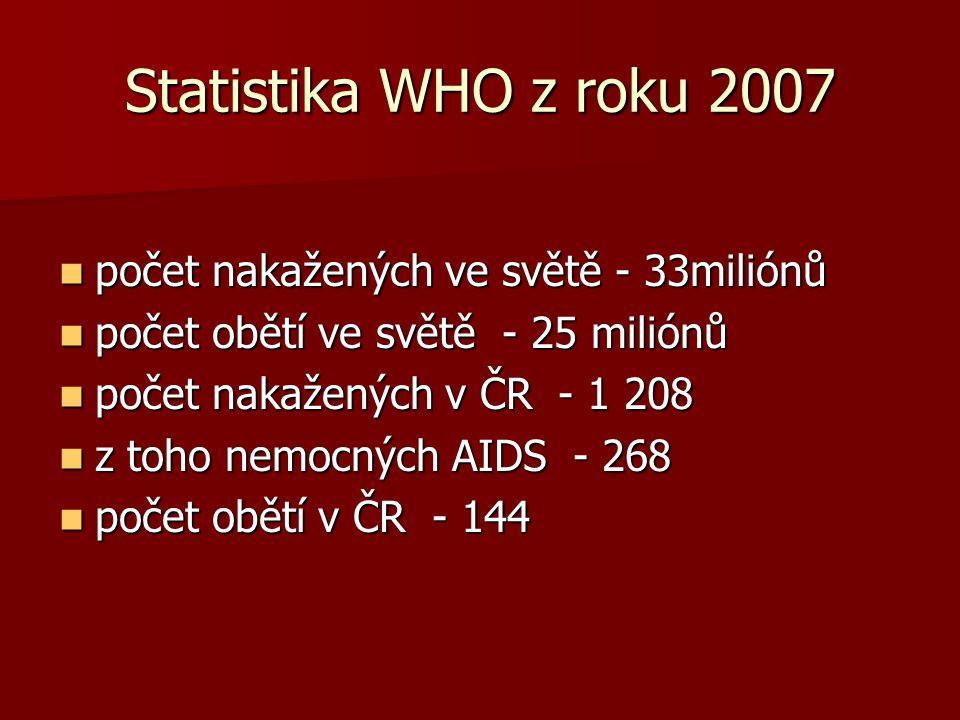Statistika WHO z roku 2007 počet nakažených ve světě - 33miliónů