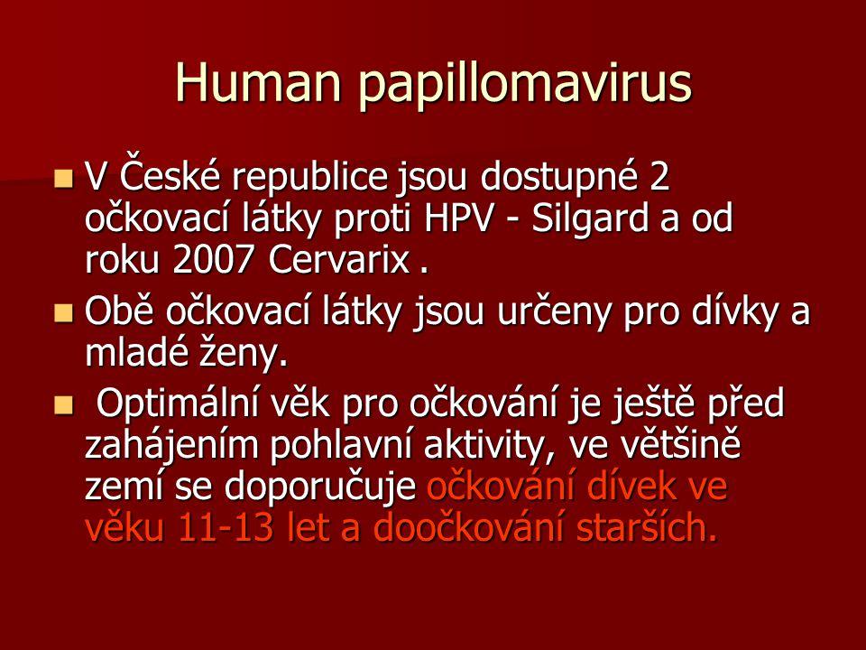 Human papillomavirus V České republice jsou dostupné 2 očkovací látky proti HPV - Silgard a od roku 2007 Cervarix .