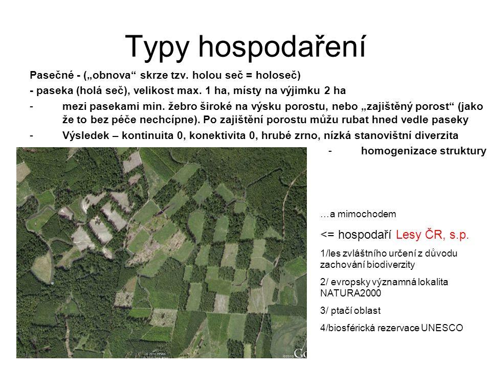 Typy hospodaření <= hospodaří Lesy ČR, s.p.