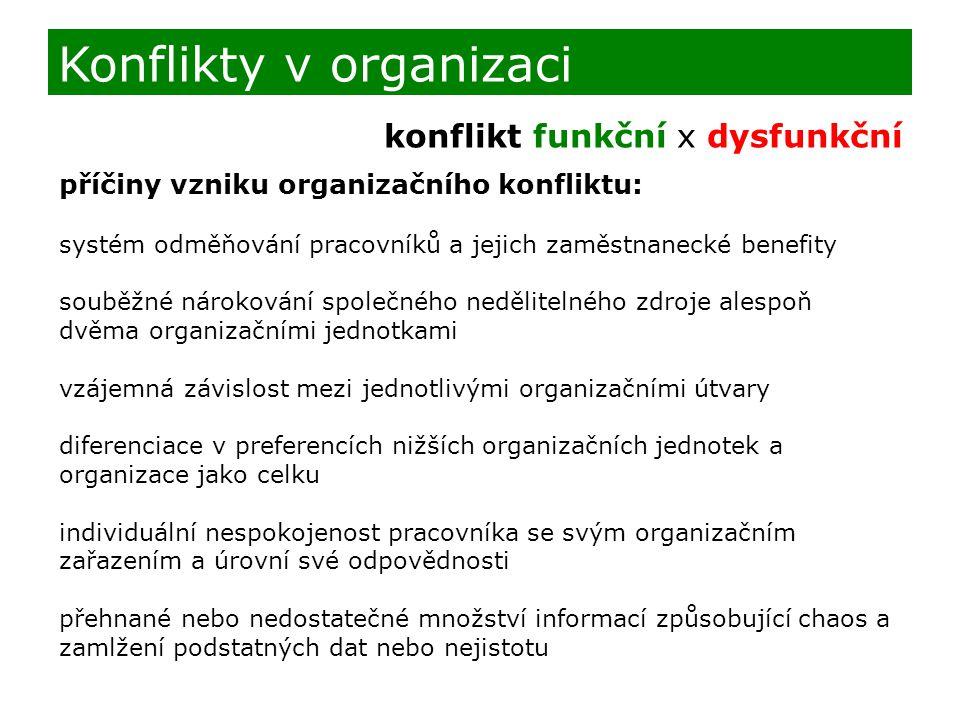 Konflikty v organizaci