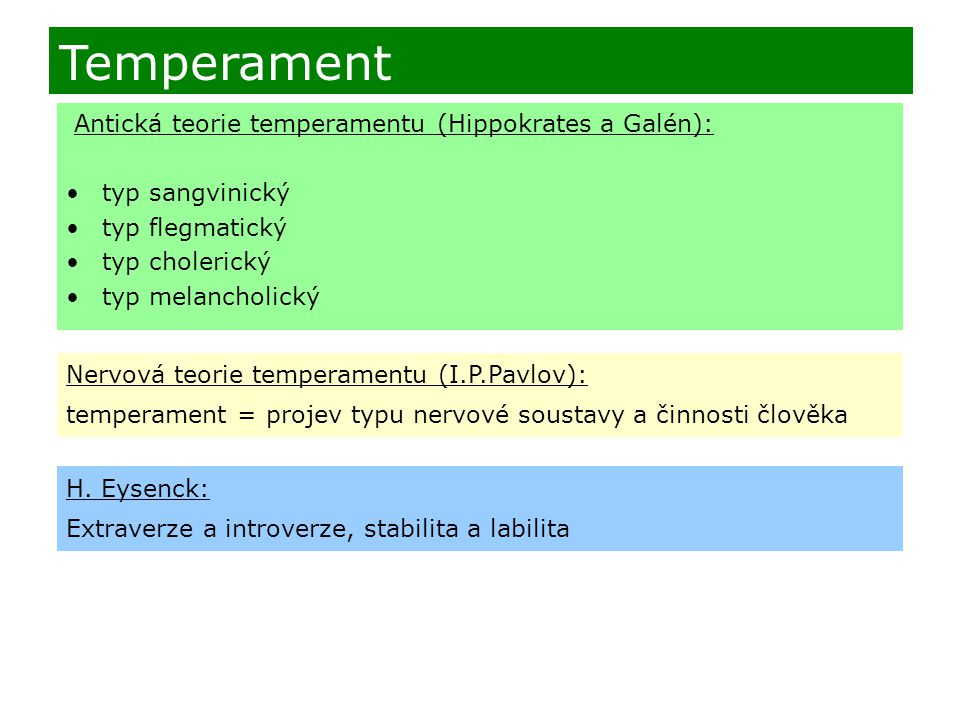 Temperament Antická teorie temperamentu (Hippokrates a Galén):