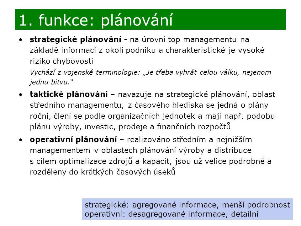 1. funkce: plánování