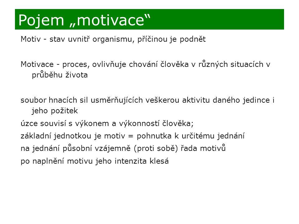"""Pojem """"motivace Motiv - stav uvnitř organismu, příčinou je podnět"""