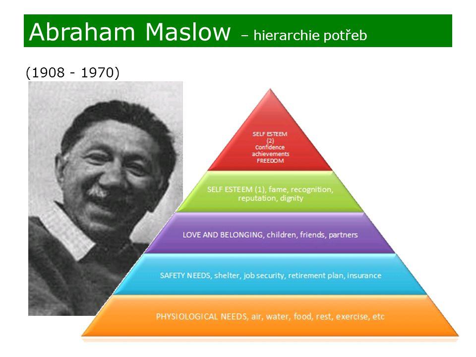 Abraham Maslow – hierarchie potřeb