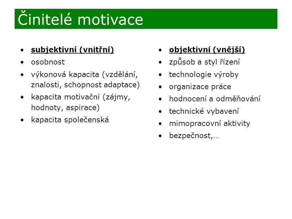 Činitelé motivace subjektivní (vnitřní) osobnost