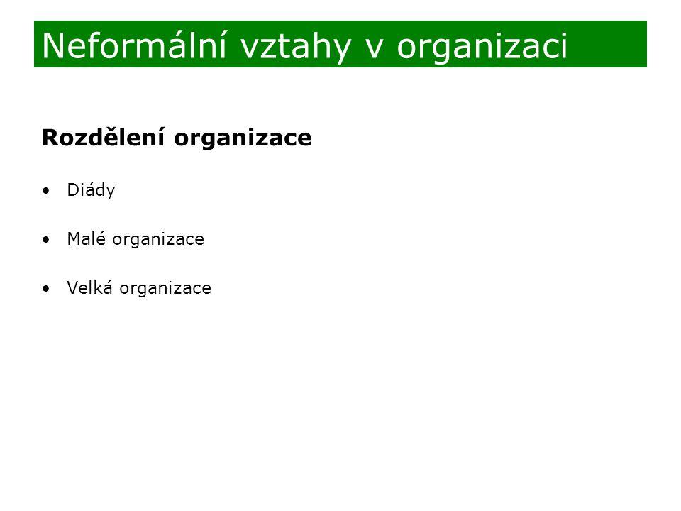 Neformální vztahy v organizaci