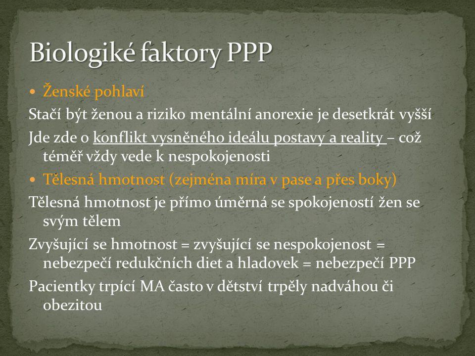 Biologiké faktory PPP Ženské pohlaví