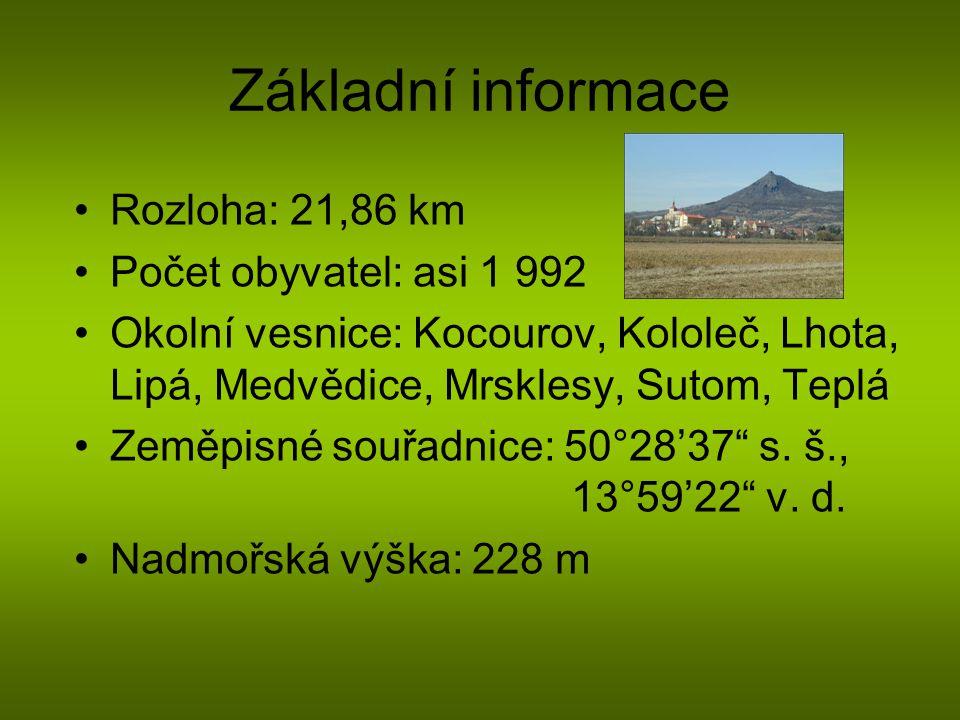 Základní informace Rozloha: 21,86 km Počet obyvatel: asi 1 992