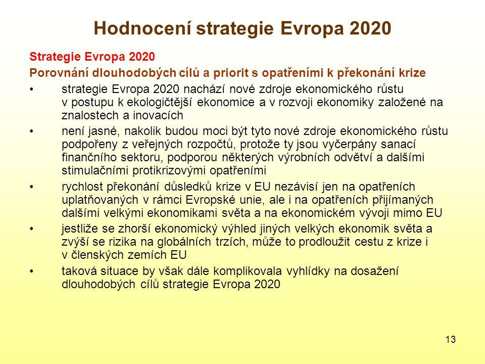 Hodnocení strategie Evropa 2020