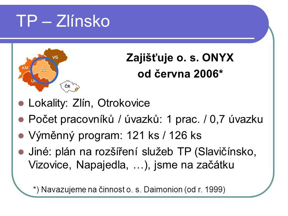 TP – Zlínsko Zajišťuje o. s. ONYX od června 2006*