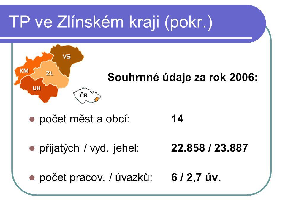 TP ve Zlínském kraji (pokr.)