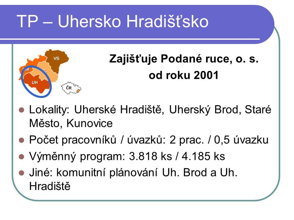 TP – Uhersko Hradišťsko
