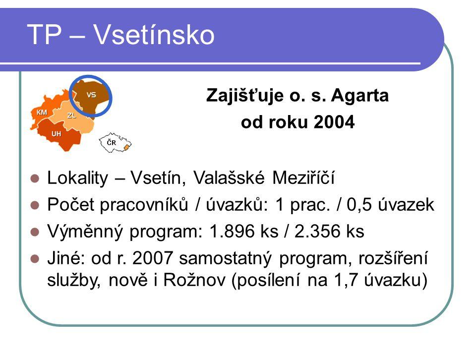 TP – Vsetínsko Zajišťuje o. s. Agarta od roku 2004