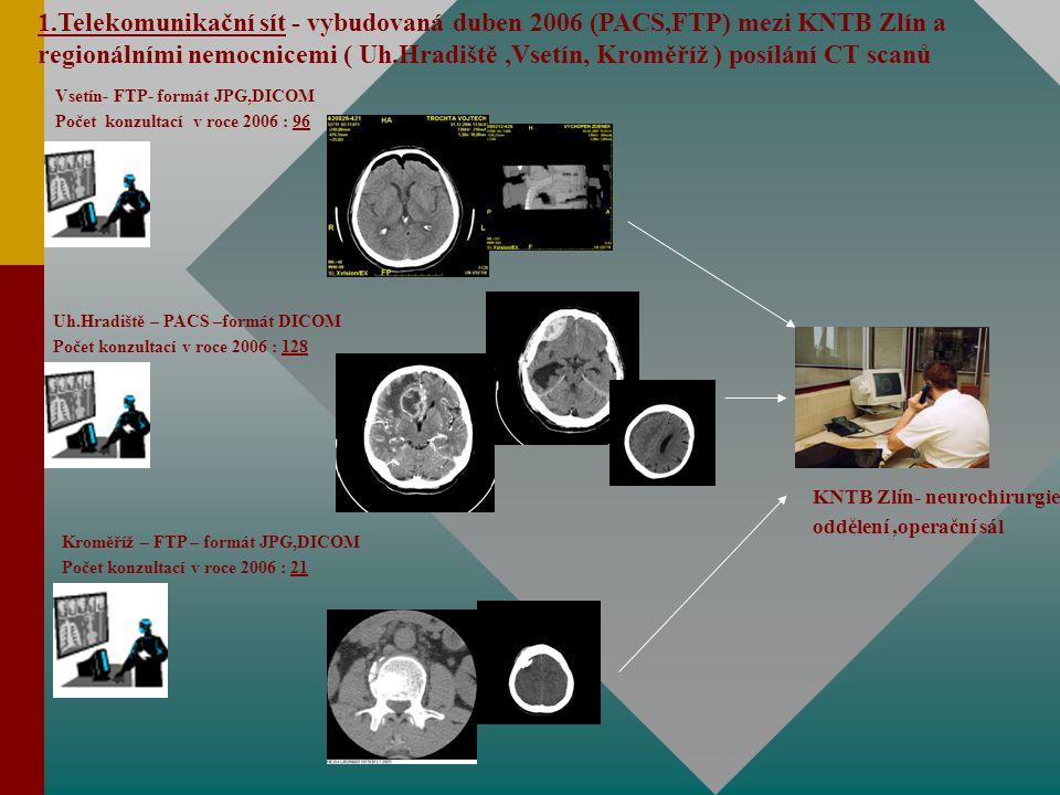 1.Telekomunikační sít - vybudovaná duben 2006 (PACS,FTP) mezi KNTB Zlín a regionálními nemocnicemi ( Uh.Hradiště ,Vsetín, Kroměříž ) posílání CT scanů