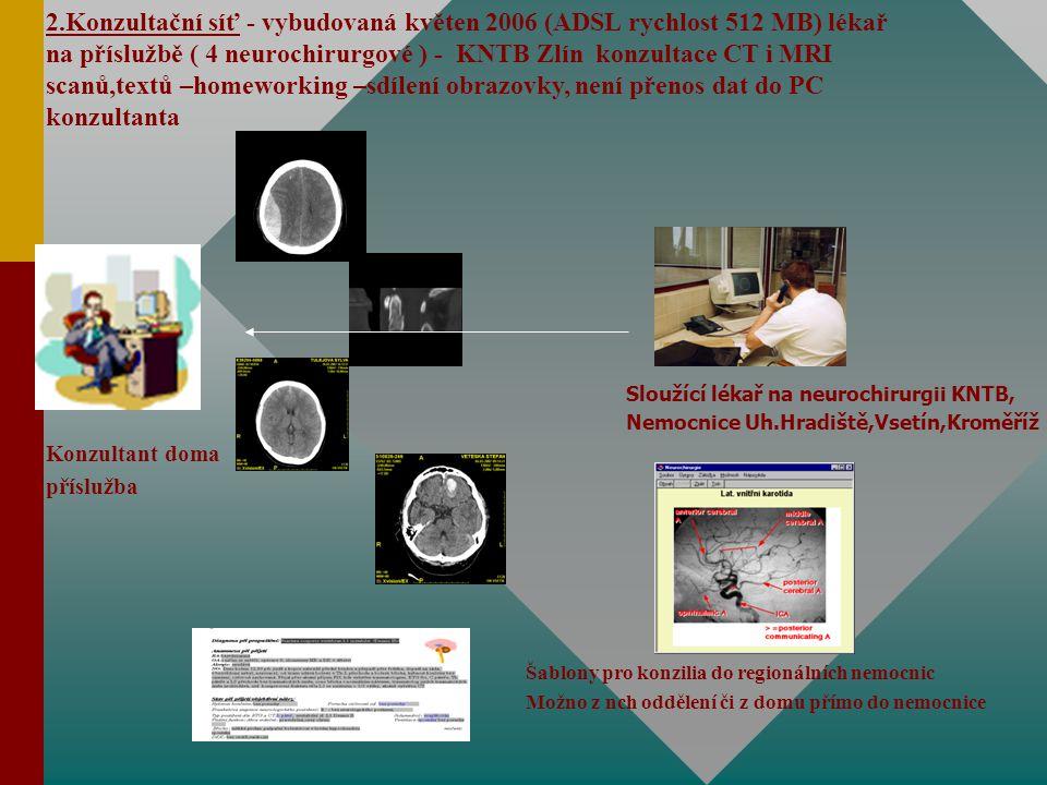 2.Konzultační síť - vybudovaná květen 2006 (ADSL rychlost 512 MB) lékař na příslužbě ( 4 neurochirurgové ) - KNTB Zlín konzultace CT i MRI scanů,textů –homeworking –sdílení obrazovky, není přenos dat do PC konzultanta
