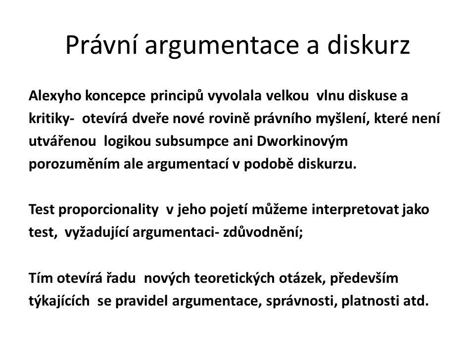 Právní argumentace a diskurz