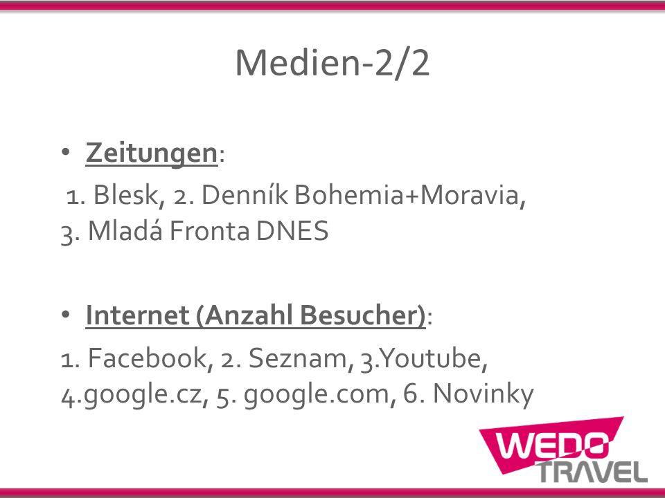 Medien-2/2 Zeitungen: 1. Blesk, 2. Denník Bohemia+Moravia, 3. Mladá Fronta DNES. Internet (Anzahl Besucher):
