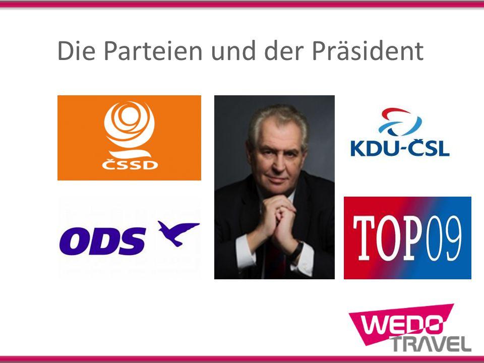 Die Parteien und der Präsident