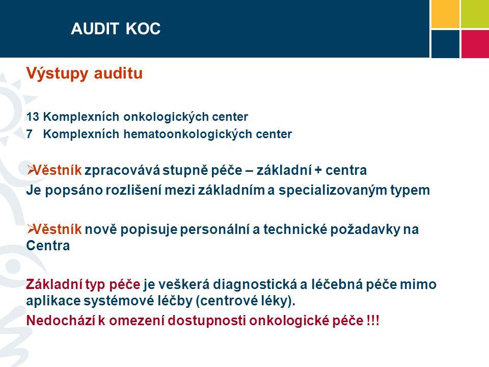 AUDIT KOC Výstupy auditu