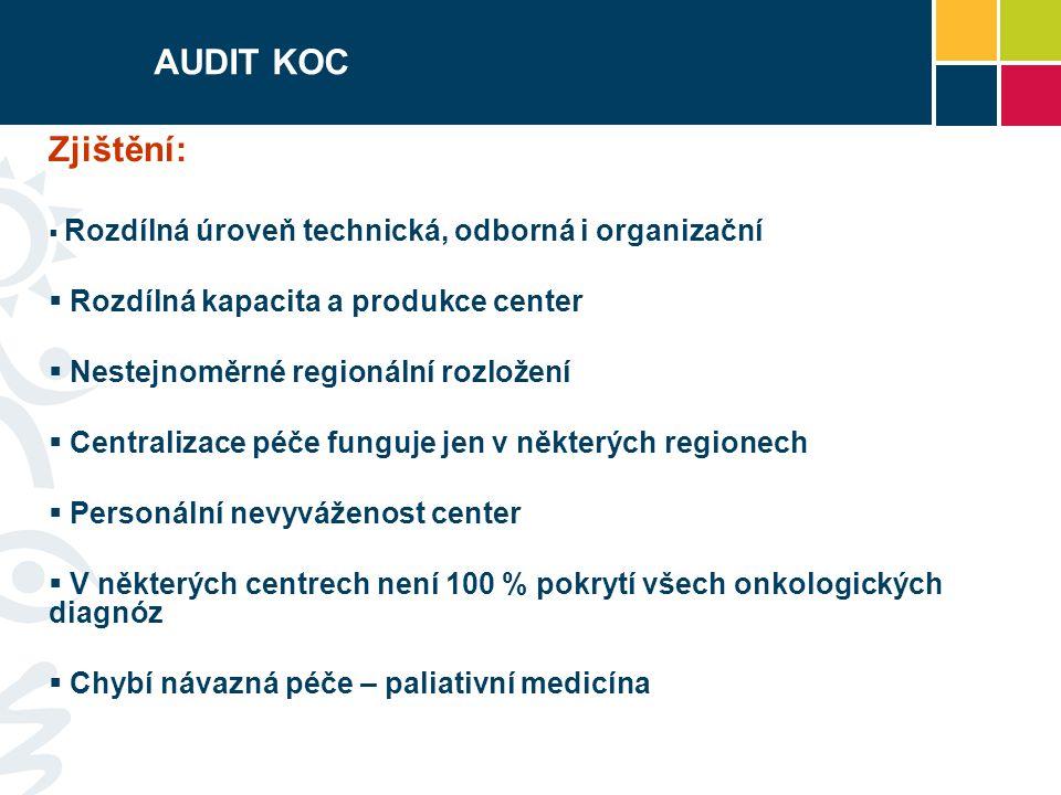 AUDIT KOC Zjištění: Rozdílná kapacita a produkce center