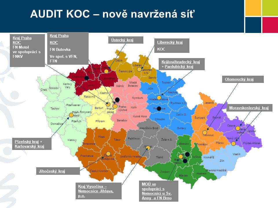 AUDIT KOC – nově navržená síť