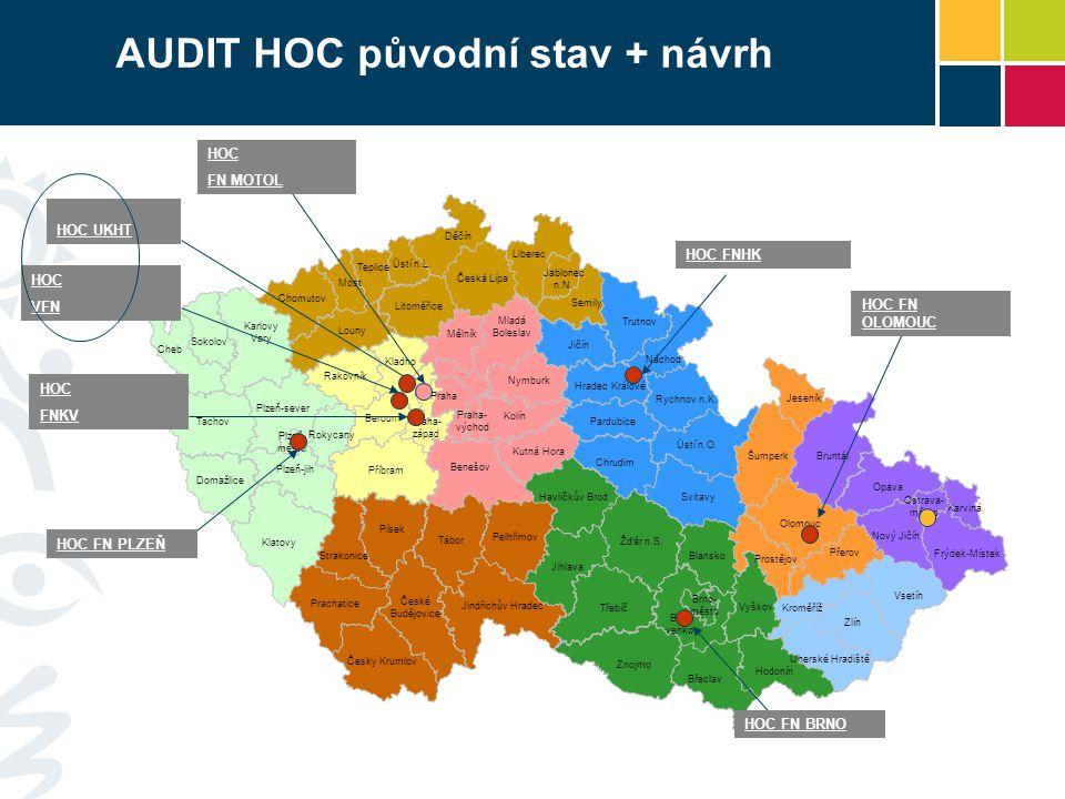 AUDIT HOC původní stav + návrh