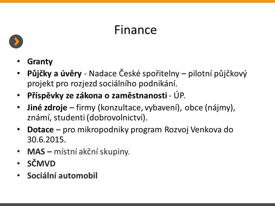 Finance Granty. Půjčky a úvěry - Nadace České spořitelny – pilotní půjčkový projekt pro rozjezd sociálního podnikání.