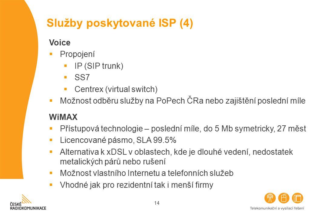 Služby poskytované ISP (4)