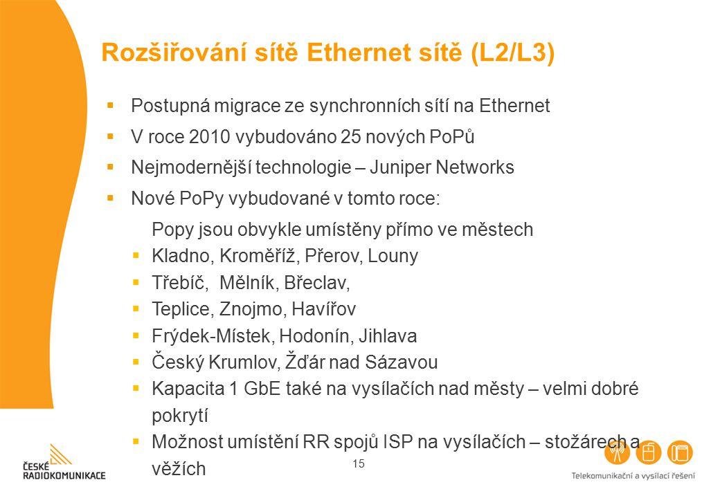 Rozšiřování sítě Ethernet sítě (L2/L3)