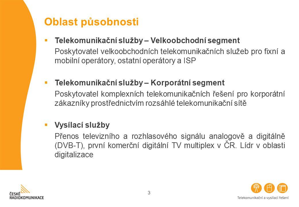 Oblast působnosti Telekomunikační služby – Velkoobchodní segment