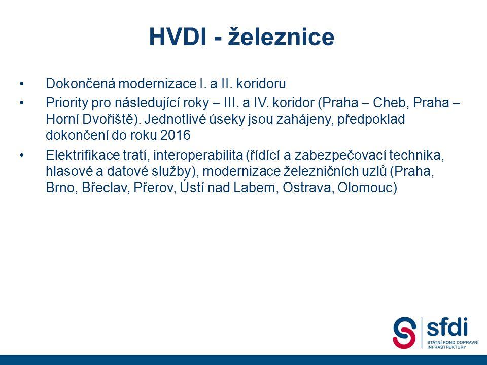 HVDI - železnice Dokončená modernizace I. a II. koridoru