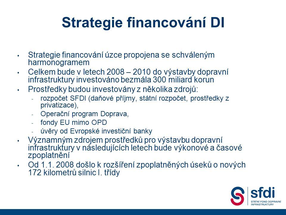 Strategie financování DI