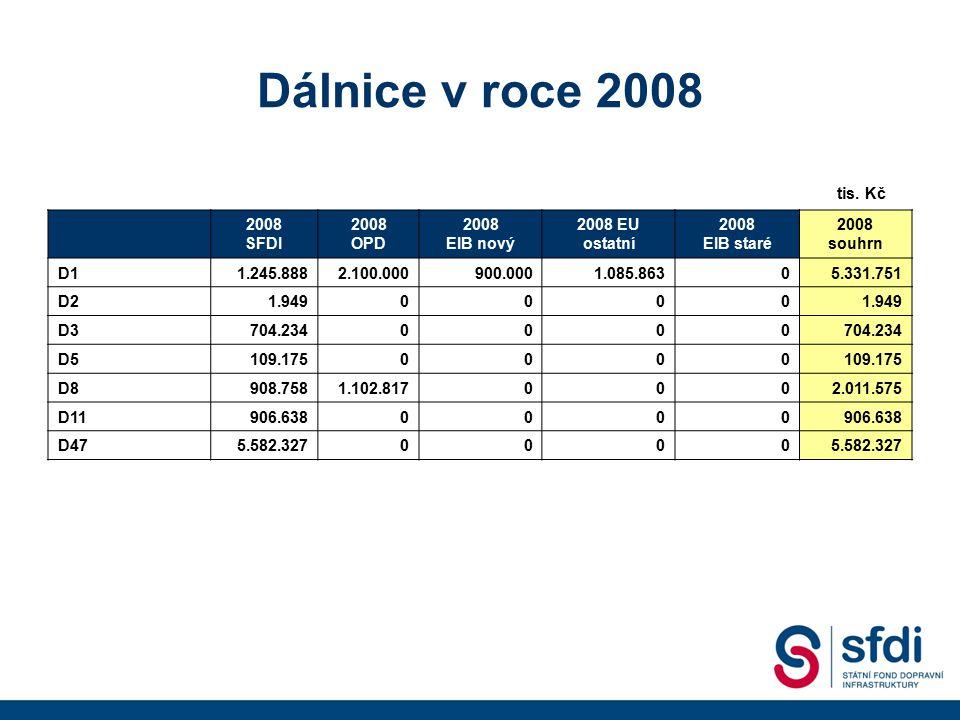 Dálnice v roce 2008 tis. Kč 2008 SFDI OPD EIB nový 2008 EU ostatní