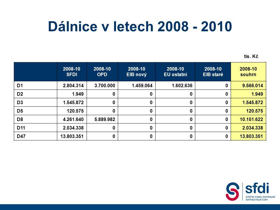 Dálnice v letech 2008 - 2010 tis. Kč 2008-10 SFDI 2008-10 OPD EIB nový