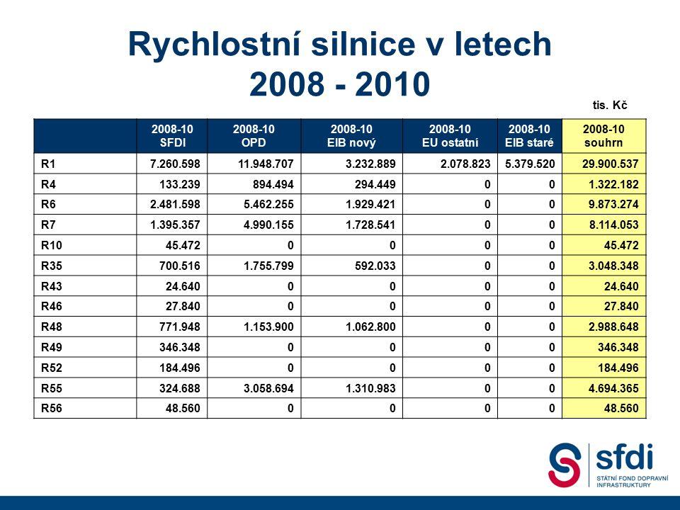 Rychlostní silnice v letech 2008 - 2010
