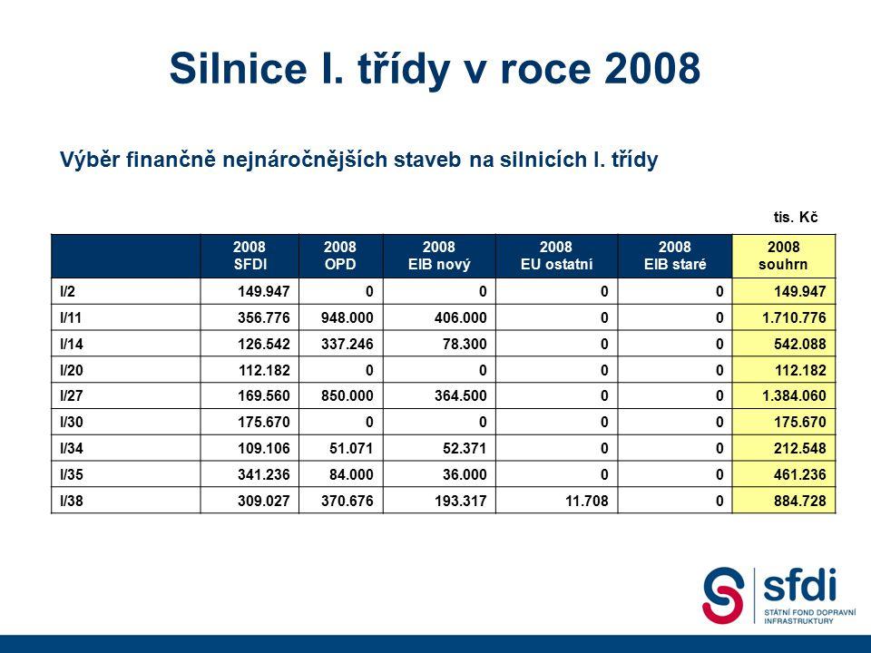 Silnice I. třídy v roce 2008 Výběr finančně nejnáročnějších staveb na silnicích I. třídy. tis. Kč.