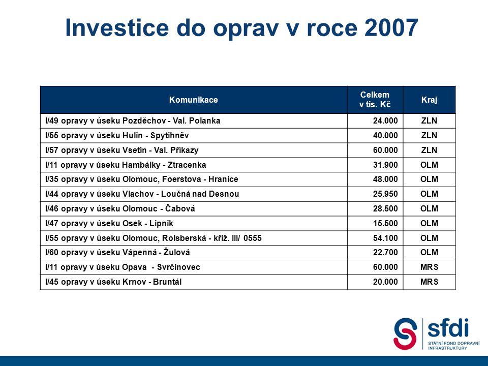 Investice do oprav v roce 2007