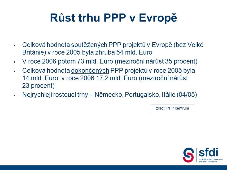 Růst trhu PPP v Evropě Celková hodnota soutěžených PPP projektů v Evropě (bez Velké Británie) v roce 2005 byla zhruba 54 mld. Euro.
