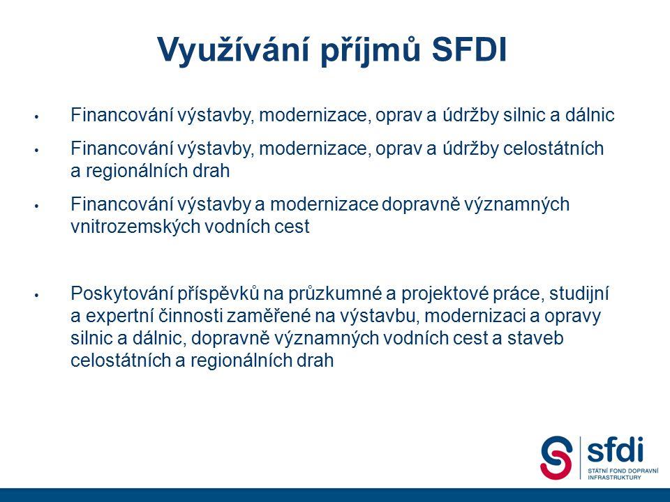 Využívání příjmů SFDI Financování výstavby, modernizace, oprav a údržby silnic a dálnic.