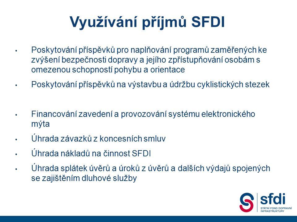 Využívání příjmů SFDI